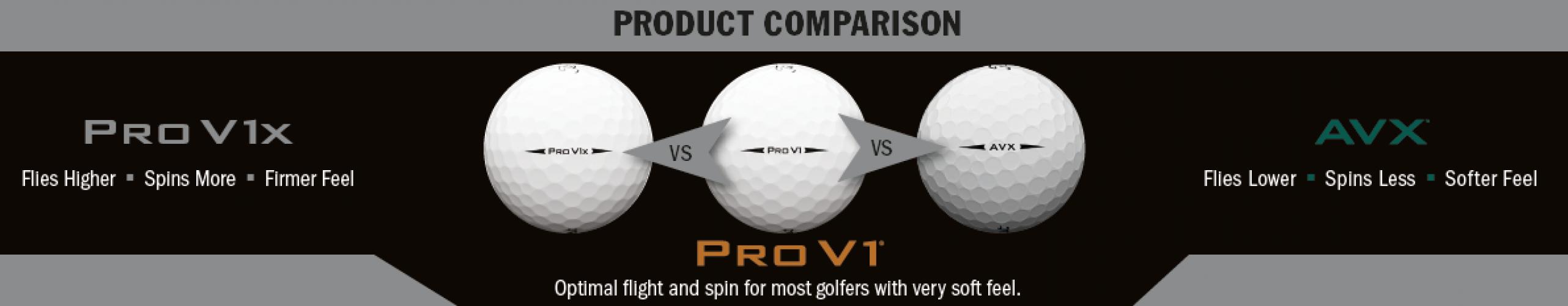 Titleist vergelijking Pro V1 - Pro V1x - AVX
